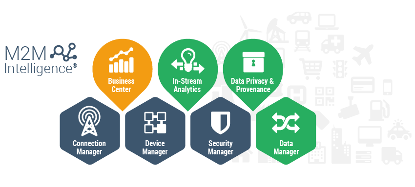 M2M Intelligence® Platform